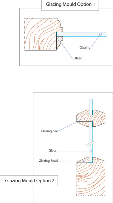 Brookby Glazing Options