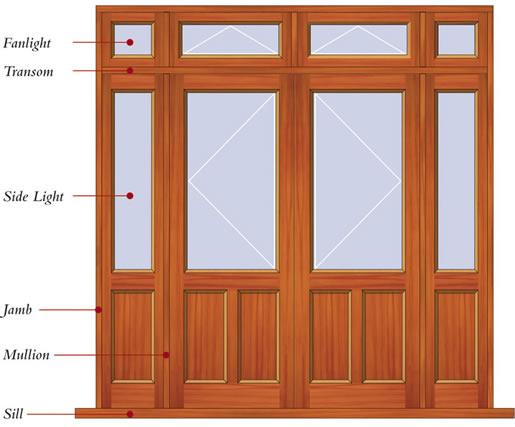 Sash Window Or Door : Papakura joinery glossary of terms